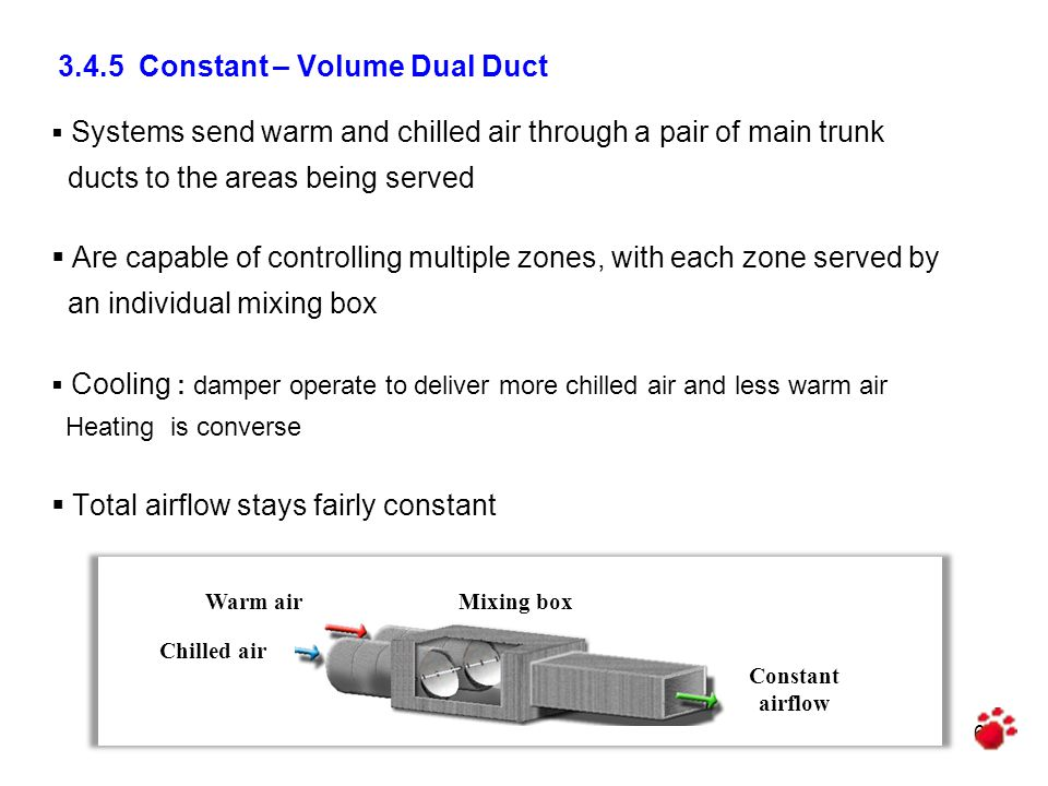 3.4.5 Constant – Volume Dual Duct Systems send warm and chilled air through a pair of main trunk ducts to the areas being served Are capable of controlling multiple zones, with each zone served by an individual mixing box Cooling : damper operate to deliver more chilled air and less warm air Heating is converse Total airflow stays fairly constant 6 Warm air Chilled air Mixing box Constant airflow