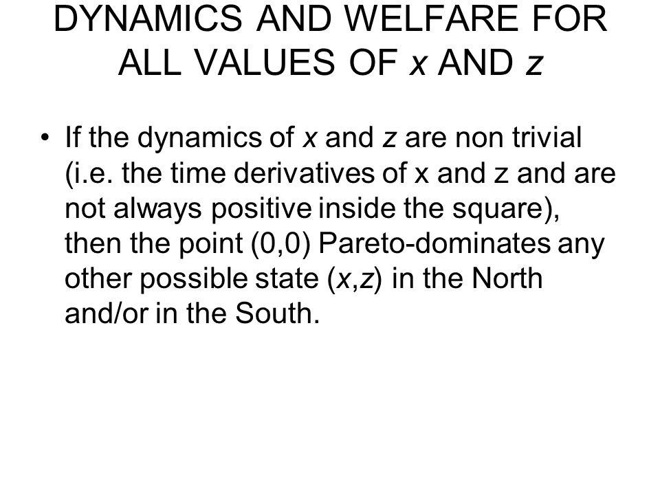 DYNAMICS AND WELFARE FOR ALL VALUES OF x AND z If the dynamics of x and z are non trivial (i.e. the time derivatives of x and z and are not always pos