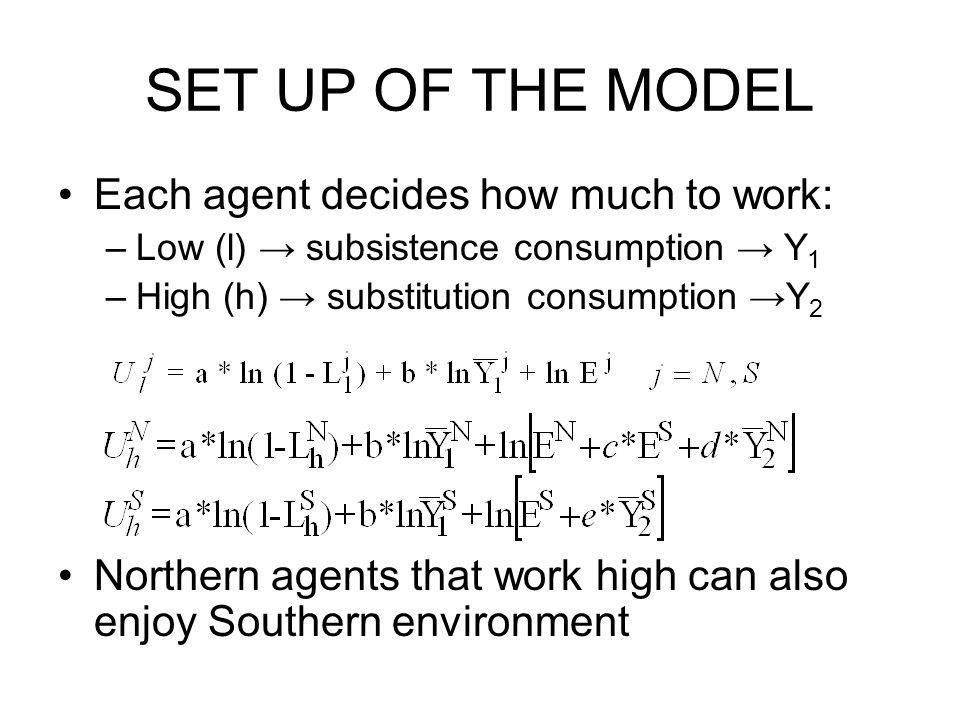 SET UP OF THE MODEL Each agent decides how much to work: –Low (l) subsistence consumption Y 1 –High (h) substitution consumption Y 2 Northern agents that work high can also enjoy Southern environment