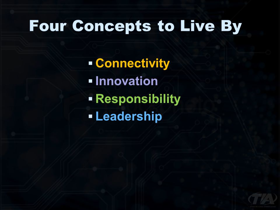 Four Concepts to Live By Connectivity Innovation Responsibility Leadership