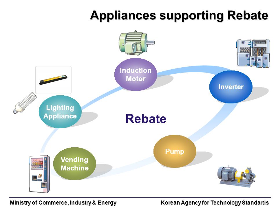 Ministry of Commerce, Industry & Energy Korean Agency for Technology Standards Lighting Appliance Induction Motor Inverter Vending Machine Pump Rebate Appliances supporting Rebate