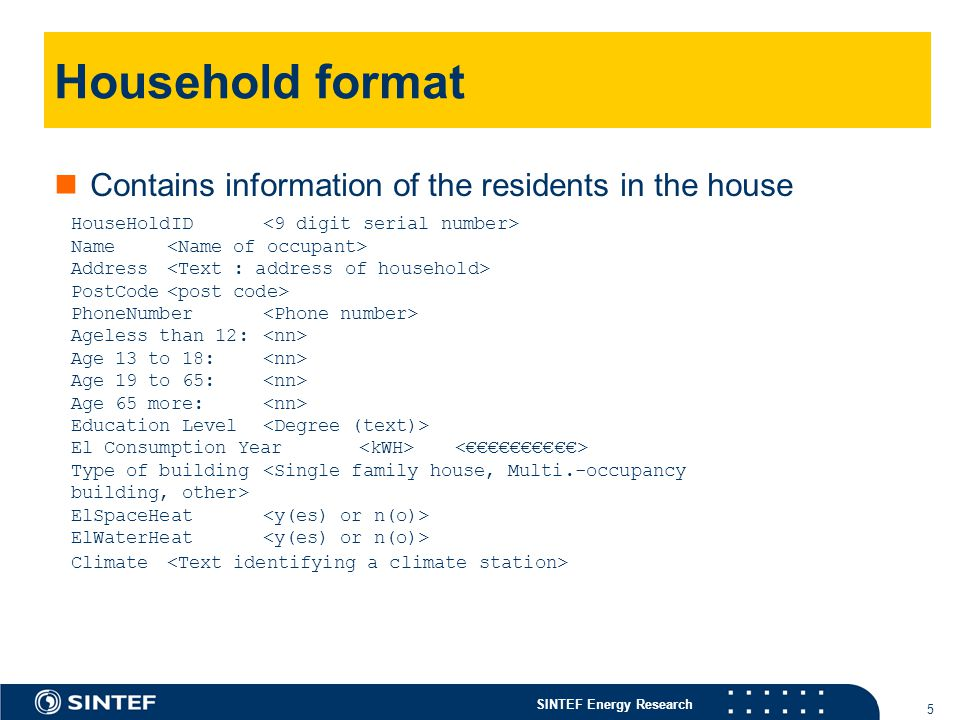 SINTEF Energy Research 5 Household format Contains information of the residents in the house HouseHoldID Name Address PostCode PhoneNumber Ageless tha