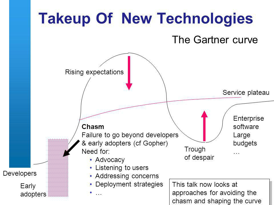 A centre of expertise in digital information managementwww.ukoln.ac.uk 13 Takeup Of New Technologies The Gartner curve Developers Rising expectations Trough of despair Service plateau Enterprise software Large budgets … Chasm Failure to go beyond developers & early adopters (cf Gopher) Need for: Advocacy Listening to users Addressing concerns Deployment strategies … This talk now looks at approaches for avoiding the chasm and shaping the curve Early adopters