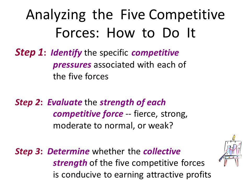 Analyzing the Five Competitive Forces: How to Do It Step 1 : Identify the specific competitive pressures associated with each of the five forces Step