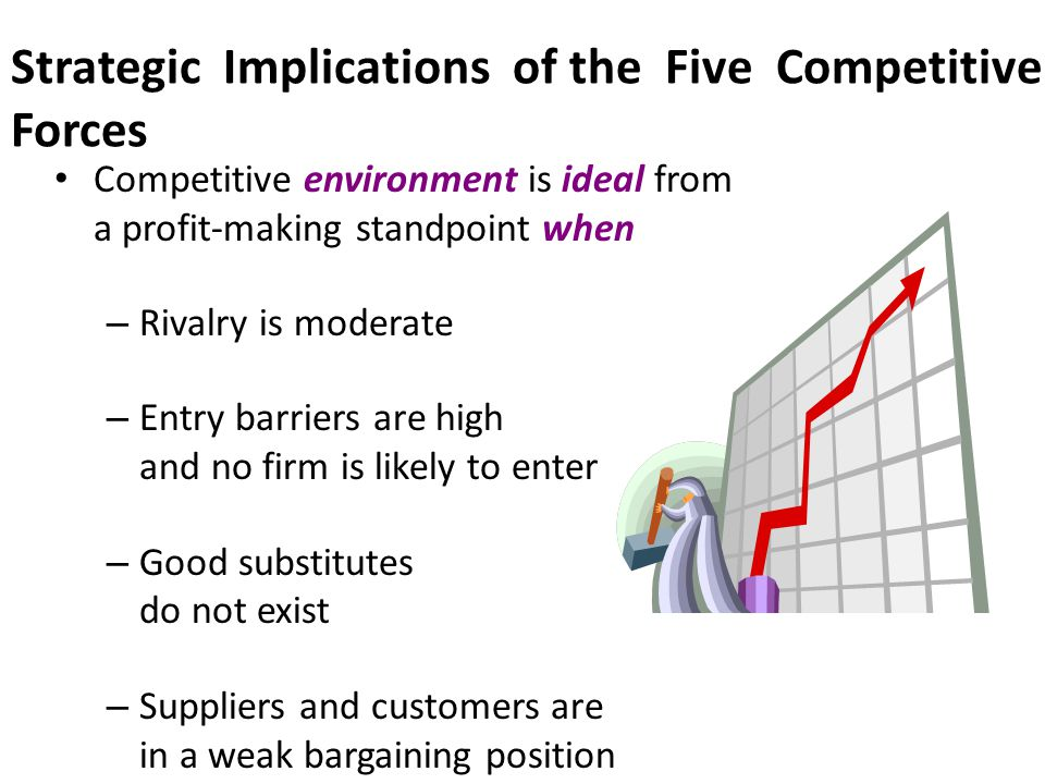 Competitive environment is ideal from a profit-making standpoint when – Rivalry is moderate – Entry barriers are high and no firm is likely to enter –