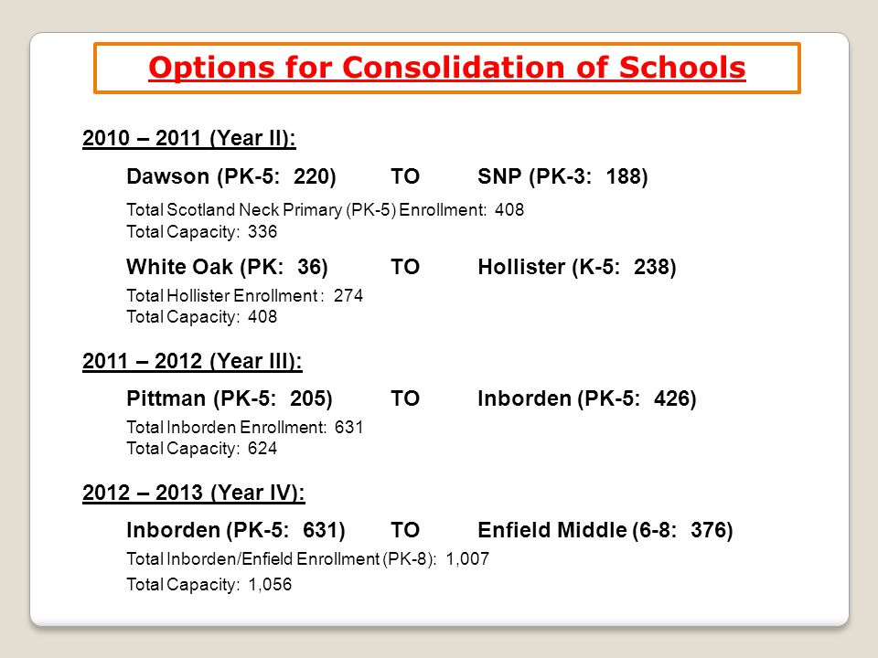 Options for Consolidation of Schools (3) Options for Consolidation of Schools 2010 – 2011 (Year II): Dawson (PK-5: 220)TOSNP (PK-3: 188) Total Scotlan