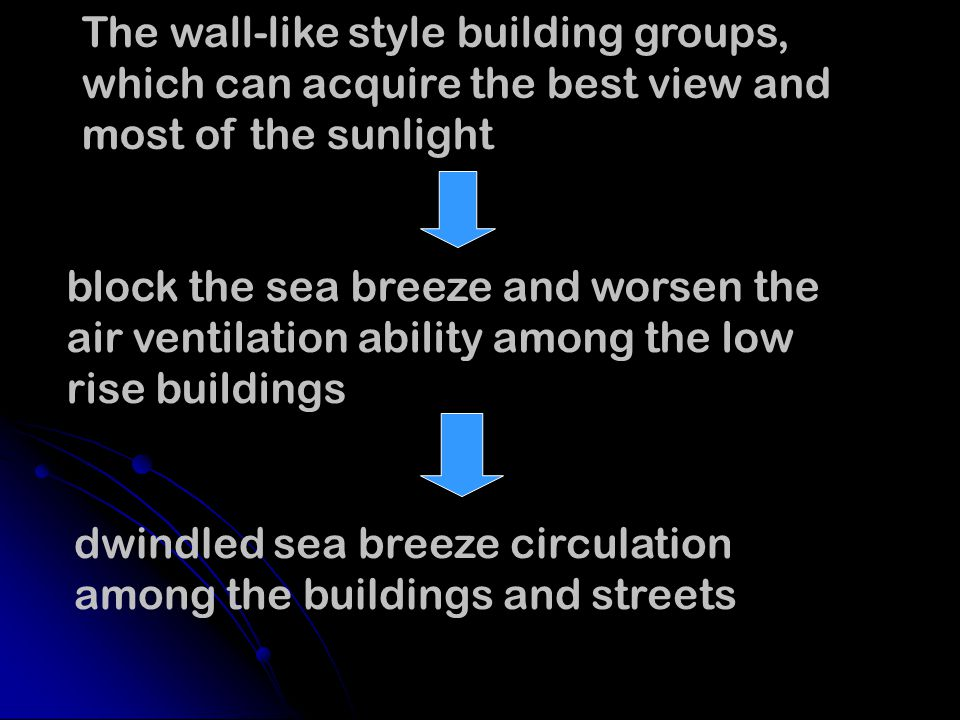 dwindled sea breeze circulation among the buildings and streets The wall-like style building groups, which can acquire the best view and most of the sunlight block the sea breeze and worsen the air ventilation ability among the low rise buildings
