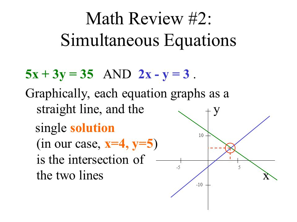 Math Review #2: Simultaneous Equations 5x + 3y = 35 AND 2x - y = 3. Graphically, each equation graphs as a straight line, and the y single solution (i