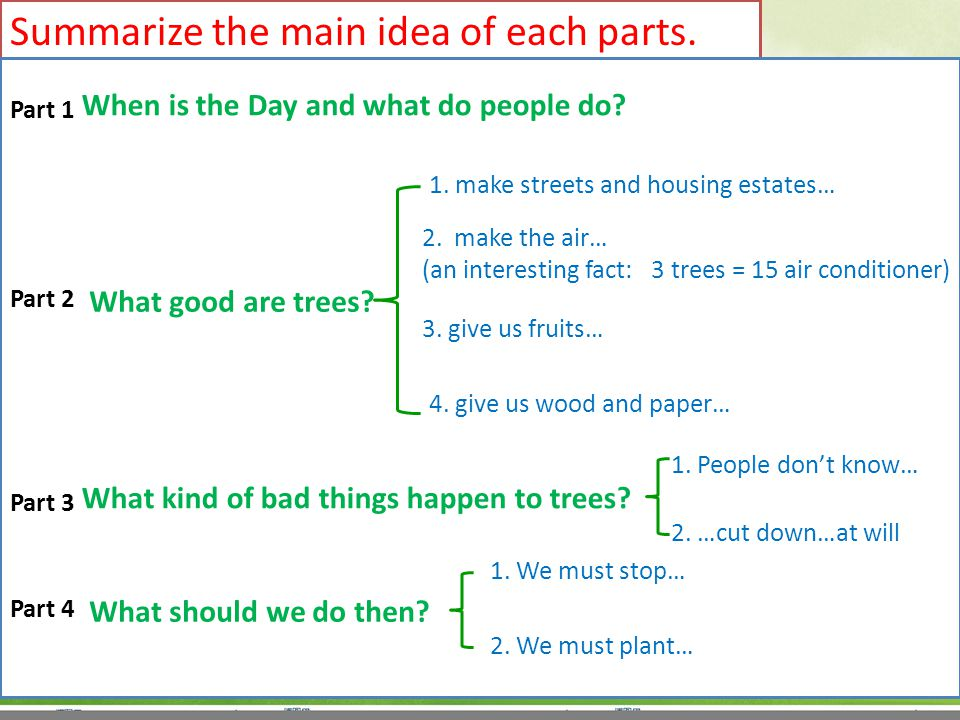 Summarize the main idea of each parts. Part 1 Part 2 Part 3 Part 4 When is the Day and what do people do? What good are trees? What kind of bad things