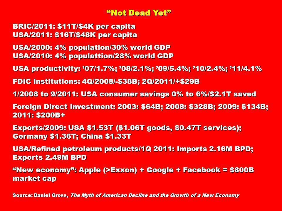Not Dead Yet Not Dead Yet BRIC/2011: $11T/$4K per capita USA/2011: $16T/$48K per capita USA/2000: 4% population/30% world GDP USA/2010: 4% populattion/28% world GDP USA productivity: 07/1.7%; 08/2.1%; 09/5.4%; 10/2.4%; 11/4.1% FDIC institutions: 4Q/2008/-$38B; 2Q/2011/+$29B 1/2008 to 9/2011: USA consumer savings 0% to 6%/$2.1T saved Foreign Direct Investment: 2003: $64B; 2008: $328B; 2009: $134B; 2011: $200B+ Exports/2009: USA $1.53T ($1.06T goods, $0.47T services); Germany $1.36T; China $1.33T USA/Refined petroleum products/1Q 2011: Imports 2.16M BPD; Exports 2.49M BPD New economy: Apple (>Exxon) + Google + Facebook = $800B market cap Source: Daniel Gross, The Myth of American Decline and the Growth of a New Economy