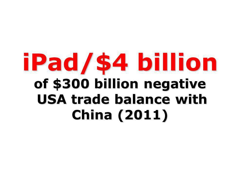 iPad/$4 billion of $300 billion negative USA trade balance with China (2011)