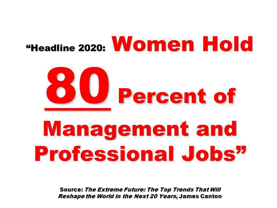 Headline 2020: Women Hold 80 Percent of Management and Professional Jobs Source: The Extreme Future: The Top Trends That Will Reshape the World in the