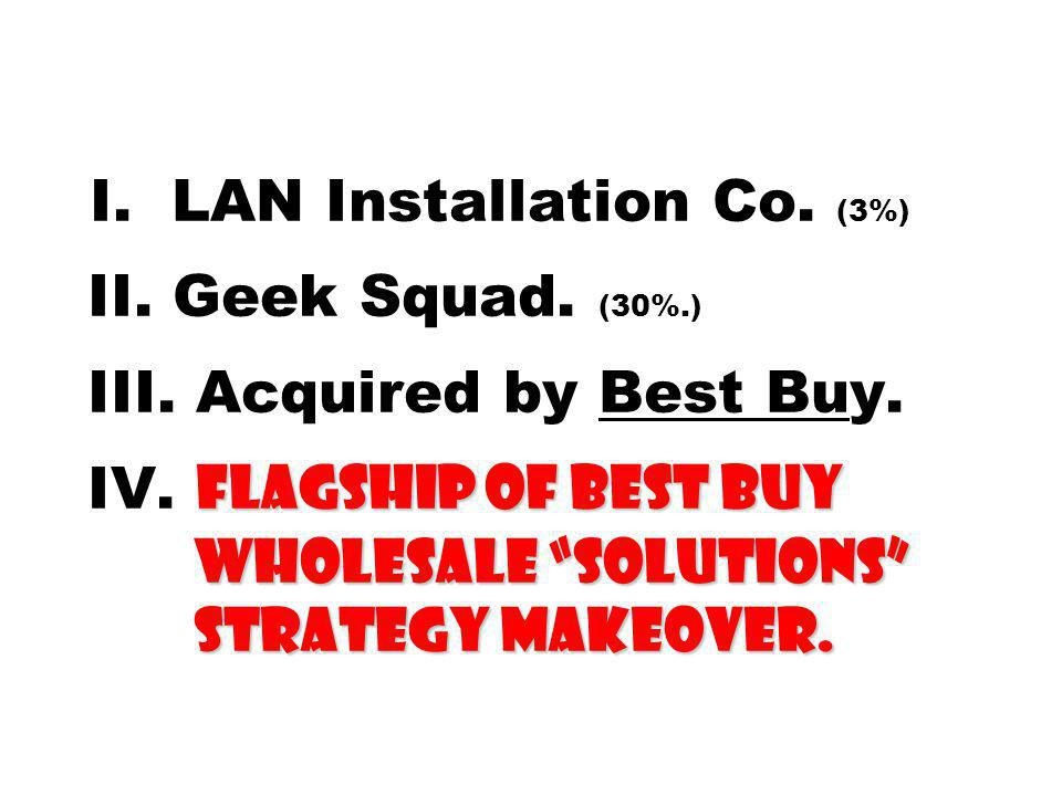 Flagship of Best Buy Wholesale Solutions Strategy Makeover. I. LAN Installation Co. (3%) II. Geek Squad. (30%.) III. Acquired by Best Buy. IV. Flagshi