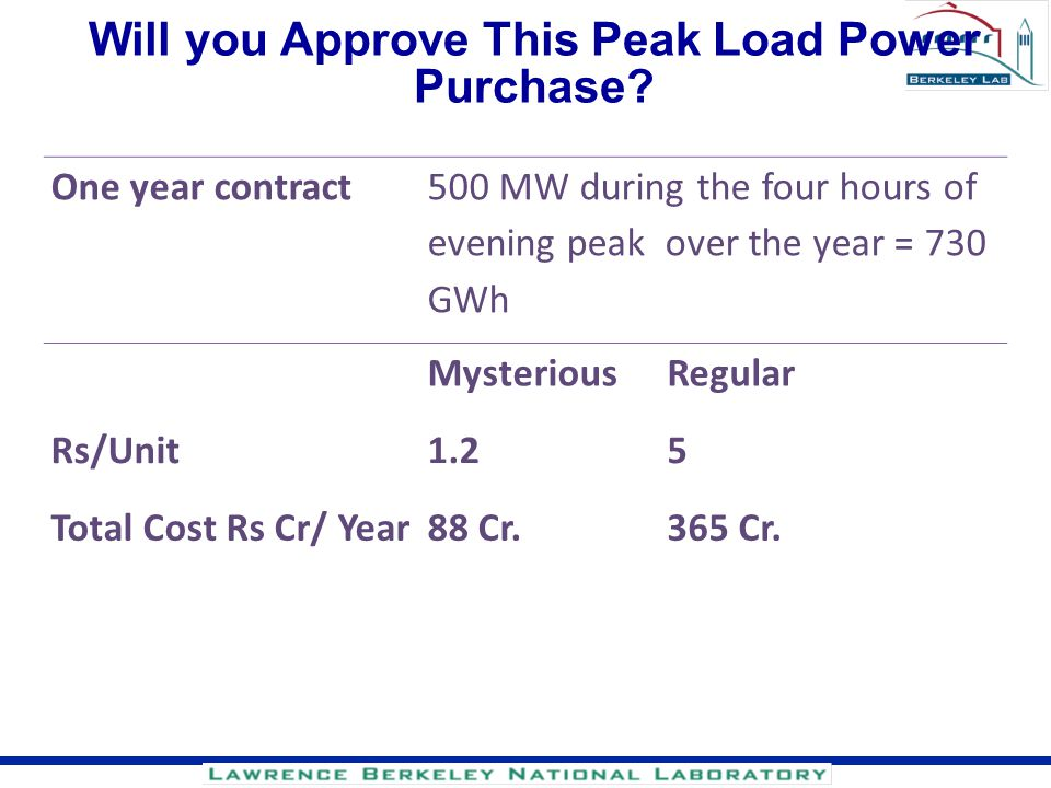 Will you Approve This Peak Load Power Purchase? One year contract 500 MW during the four hours of evening peak over the year = 730 GWh MysteriousRegul