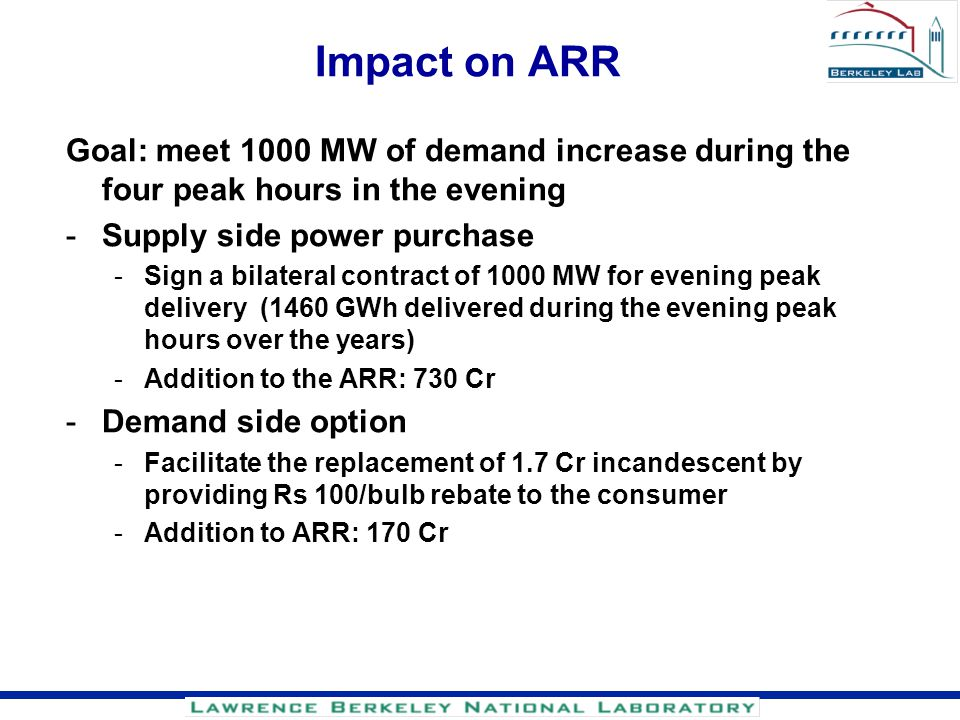 Impact on ARR Goal: meet 1000 MW of demand increase during the four peak hours in the evening -Supply side power purchase -Sign a bilateral contract o