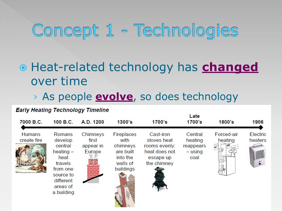 Heat-related technology has changed over time As people evolve, so does technology