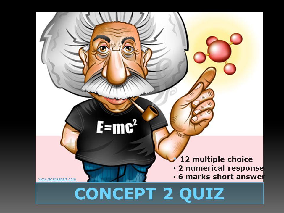 CONCEPT 2 QUIZ www.recipeapart.com 12 multiple choice 2 numerical response 6 marks short answer
