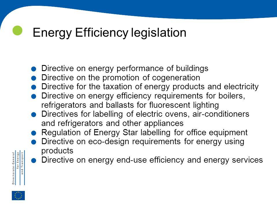 Energy Efficiency legislation. Directive on energy performance of buildings.
