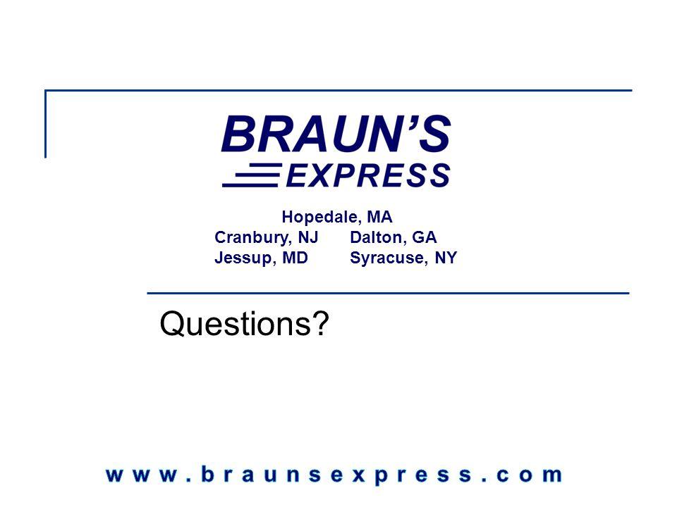 Hopedale, MA Cranbury, NJDalton, GA Jessup, MDSyracuse, NY Questions