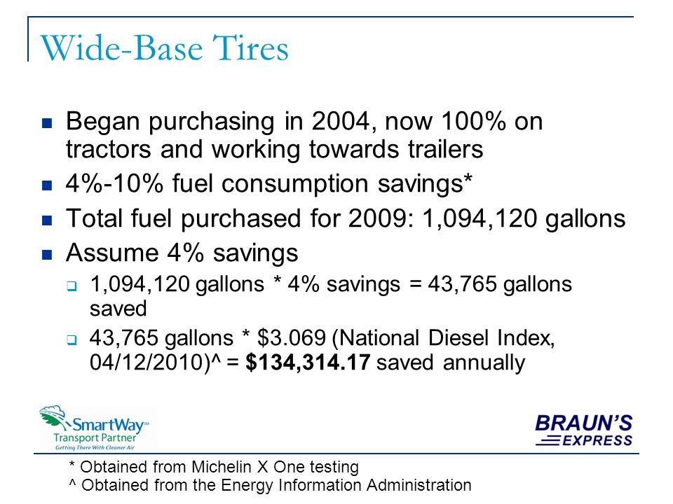 Wide-Base Tires Began purchasing in 2004, now 100% on tractors and working towards trailers 4%-10% fuel consumption savings* Total fuel purchased for 2009: 1,094,120 gallons Assume 4% savings 1,094,120 gallons * 4% savings = 43,765 gallons saved 43,765 gallons * $3.069 (National Diesel Index, 04/12/2010)^ = $134,314.17 saved annually * Obtained from Michelin X One testing ^ Obtained from the Energy Information Administration