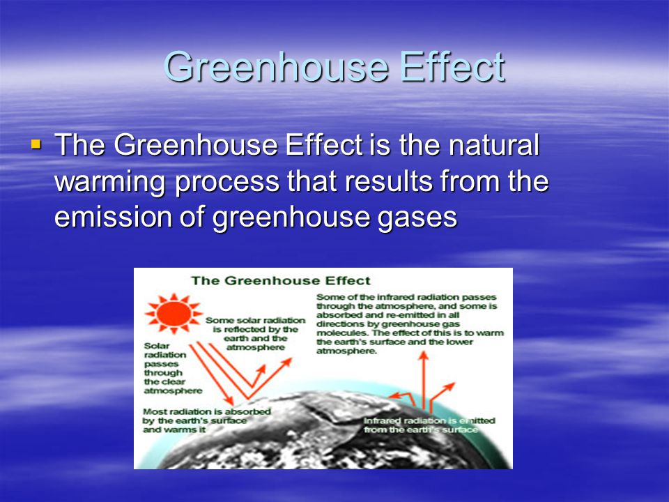 Greenhouse Effect The Greenhouse Effect is the natural warming process that results from the emission of greenhouse gases The Greenhouse Effect is the