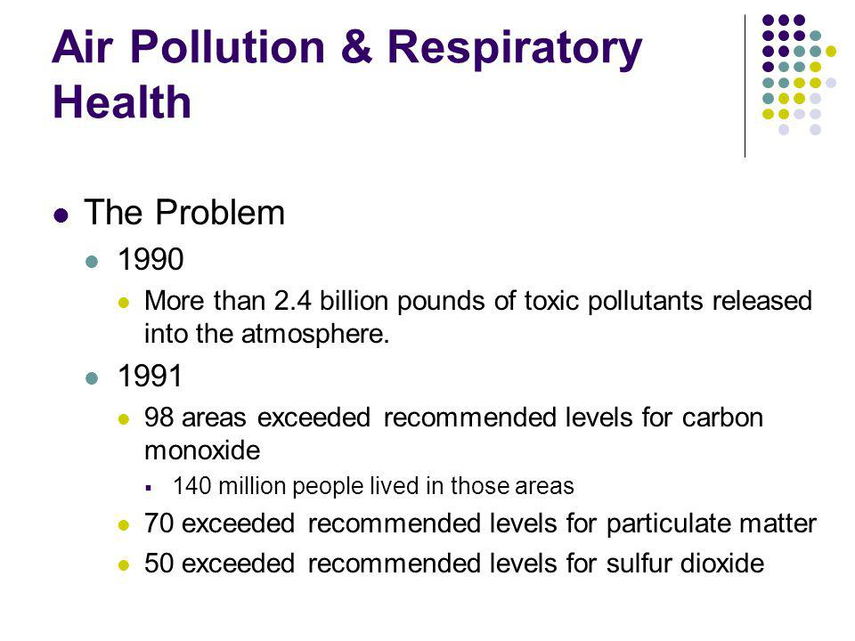 Air Pollution & Respiratory Health Costs Health costs of exposure to outdoor pollutants $40 million up Estimated 50,000 – 120,000 premature deaths Asthma People experience more than 100 million days of restricted activity Health costs exceed $4 billion ~ 4,000 people die of asthma