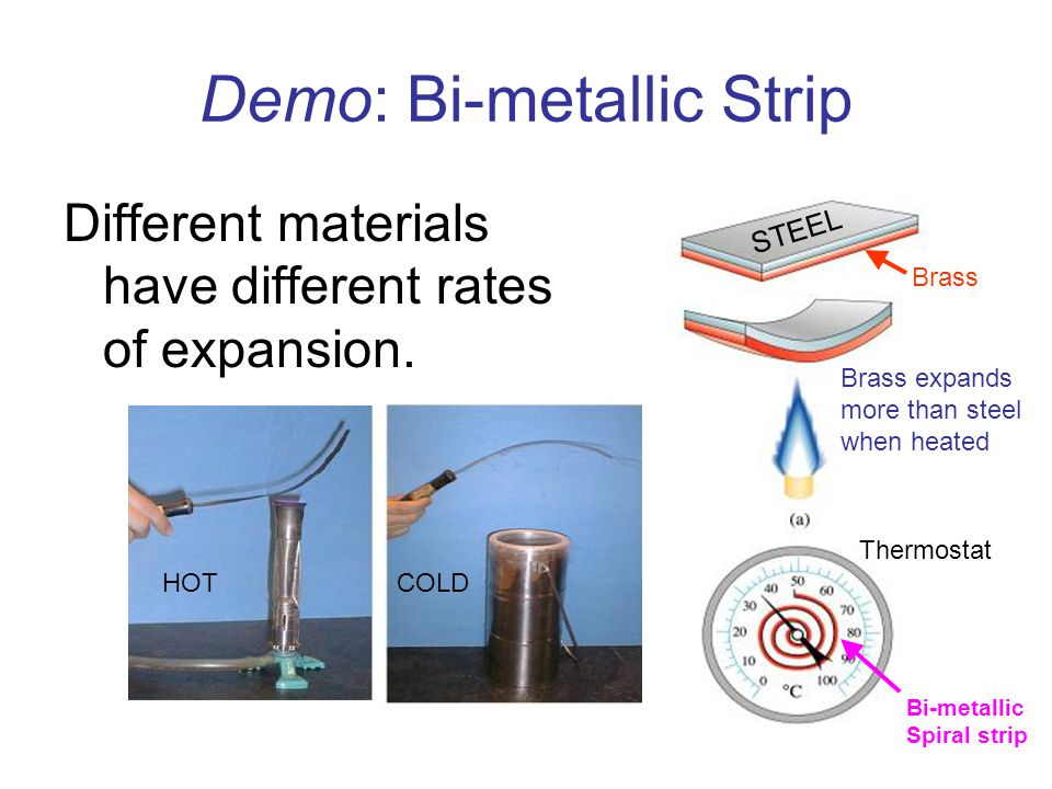 Demo: Bi-metallic Strip Different materials have different rates of expansion.