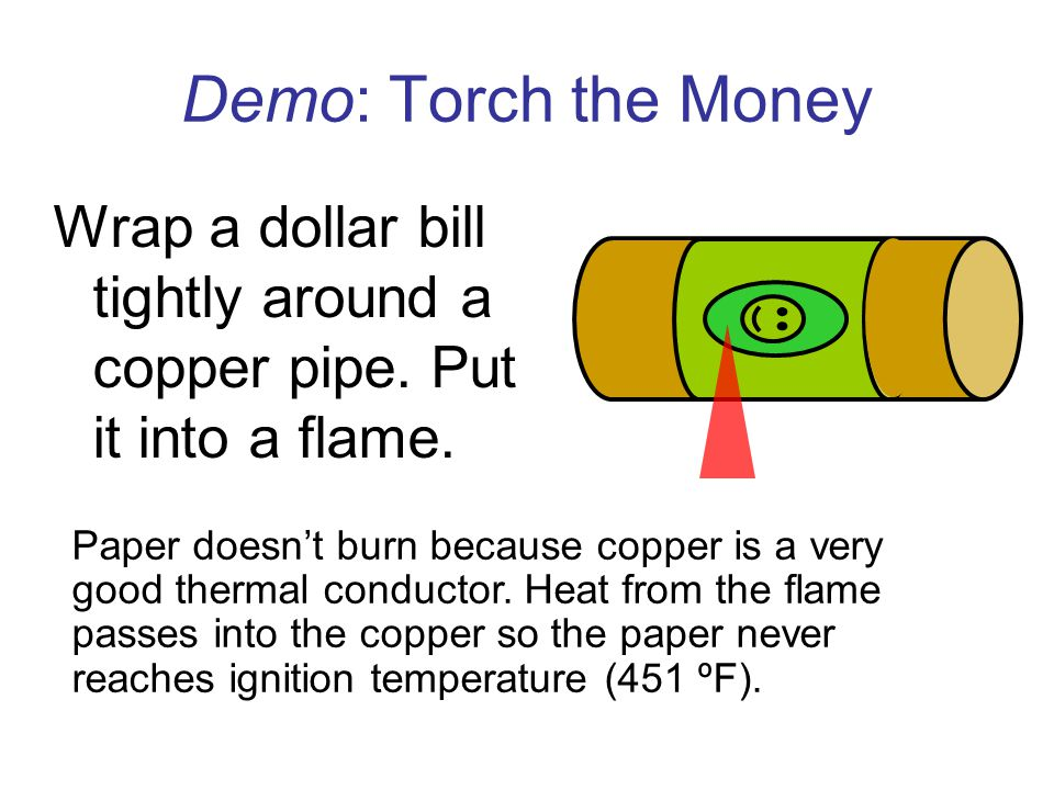 Demo: Torch the Money Wrap a dollar bill tightly around a copper pipe.