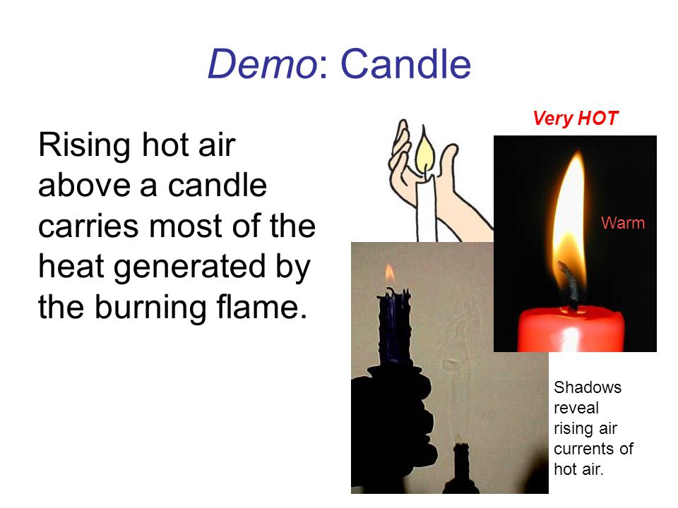 Demo: Candle Very HOT Warm Shadows reveal rising air currents of hot air.