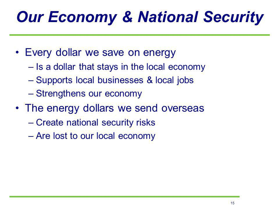 15 Our Economy & National Security Every dollar we save on energy –Is a dollar that stays in the local economy –Supports local businesses & local jobs –Strengthens our economy The energy dollars we send overseas –Create national security risks –Are lost to our local economy