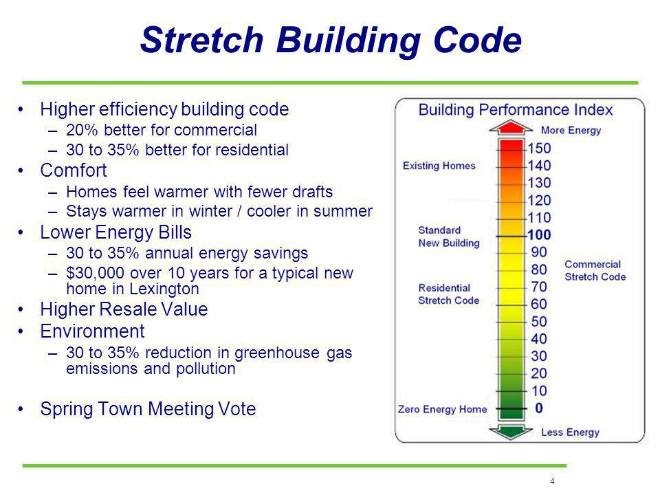 4 Stretch Building Code Higher efficiency building code –20% better for commercial –30 to 35% better for residential Comfort –Homes feel warmer with fewer drafts –Stays warmer in winter / cooler in summer Lower Energy Bills –30 to 35% annual energy savings –$30,000 over 10 years for a typical new home in Lexington Higher Resale Value Environment –30 to 35% reduction in greenhouse gas emissions and pollution Spring Town Meeting Vote