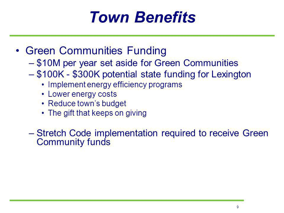 9 Town Benefits Green Communities Funding –$10M per year set aside for Green Communities –$100K - $300K potential state funding for Lexington Implement energy efficiency programs Lower energy costs Reduce towns budget The gift that keeps on giving –Stretch Code implementation required to receive Green Community funds