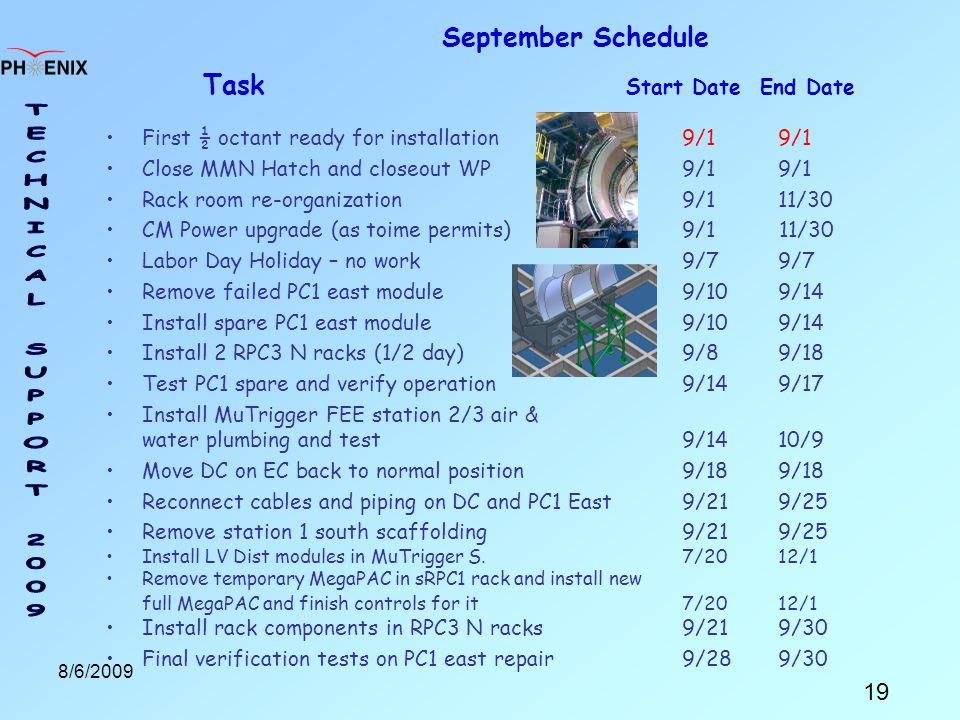 19 8/6/2009 Task Start Date End Date First ½ octant ready for installation9/19/1 Close MMN Hatch and closeout WP9/19/1 Rack room re-organization9/111/30 CM Power upgrade (as toime permits)9/1 11/30 Labor Day Holiday – no work9/79/7 Remove failed PC1 east module9/109/14 Install spare PC1 east module9/109/14 Install 2 RPC3 N racks (1/2 day)9/89/18 Test PC1 spare and verify operation9/149/17 Install MuTrigger FEE station 2/3 air & water plumbing and test9/1410/9 Move DC on EC back to normal position9/189/18 Reconnect cables and piping on DC and PC1 East9/219/25 Remove station 1 south scaffolding9/219/25 Install LV Dist modules in MuTrigger S.7/2012/1 Remove temporary MegaPAC in sRPC1 rack and install new full MegaPAC and finish controls for it7/2012/1 Install rack components in RPC3 N racks9/219/30 Final verification tests on PC1 east repair9/289/30 September Schedule