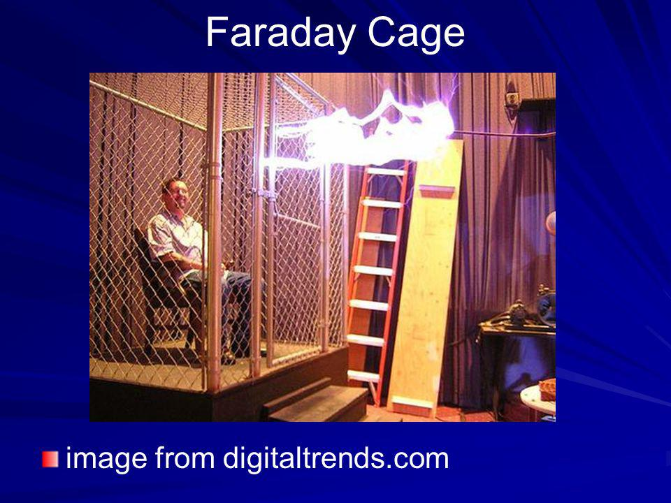 Faraday Cage image from digitaltrends.com