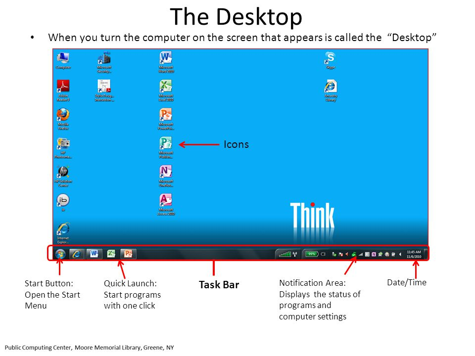 The Desktop When you turn the computer on the screen that appears is called the Desktop Icons Date/Time Task Bar Start Button: Open the Start Menu Not