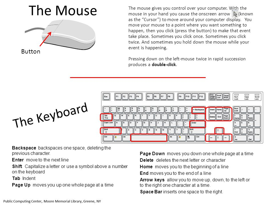 The Mouse The mouse gives you control over your computer. With the mouse in your hand you cause the onscreen arrow (known as the Cursor) to move aroun
