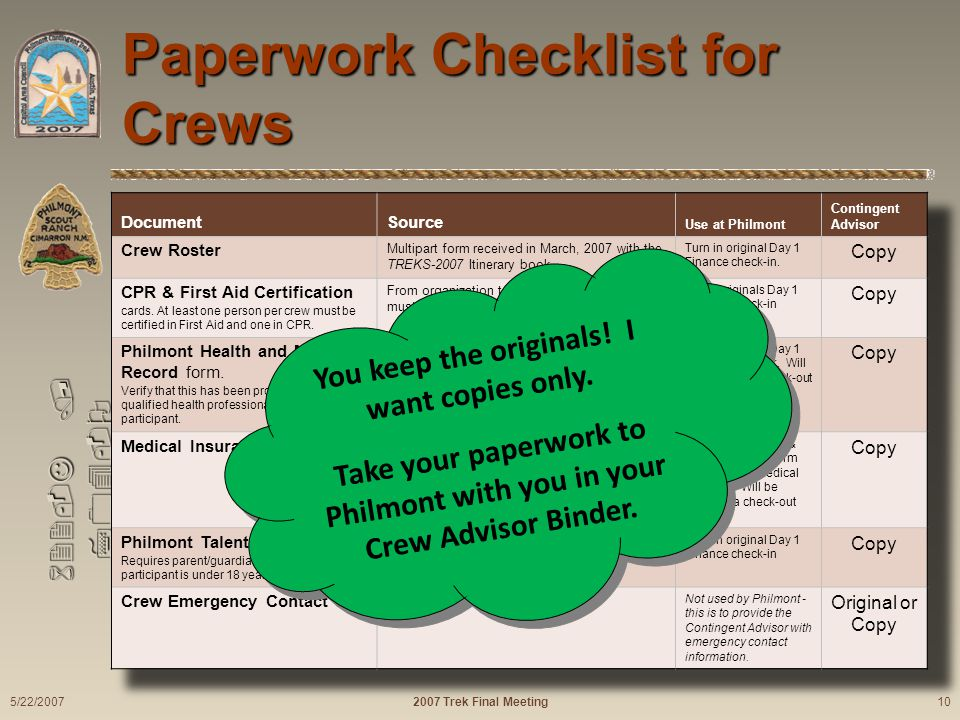 622-J / 704-O Paperwork Checklist for Crews 2007 Trek Final Meeting 5/22/2007 10 You keep the originals.