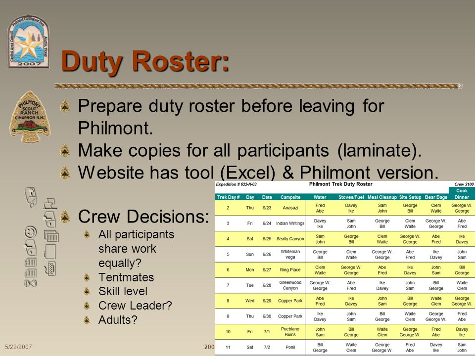 622-J / 704-O Duty Roster: Prepare duty roster before leaving for Philmont. Make copies for all participants (laminate). Website has tool (Excel) & Ph