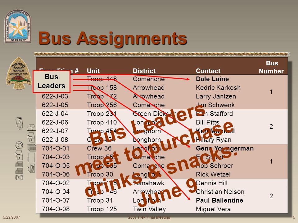 622-J / 704-O Bus Assignments Bus Leaders Bus Leaders meet to purchase drinks & snacks. June 9 2007 Trek Final Meeting 5/22/2007 5