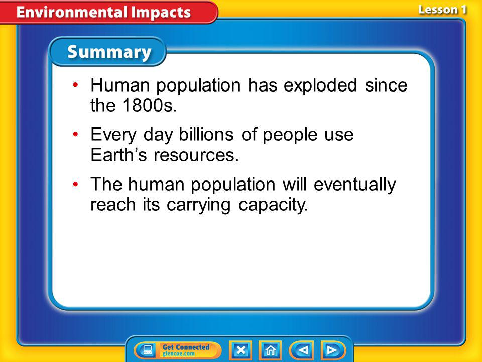 Lesson 1-2 Impact of Daily Actions (cont.) What are three things you did today that impacted the environment?