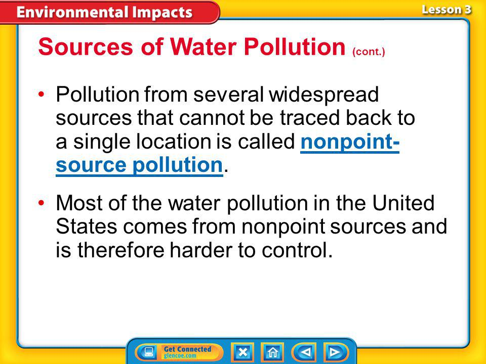 Lesson 3-2 Point-source pollutionPoint-source pollution is pollution from a single source that can be identified. Sources of Water Pollution pollution