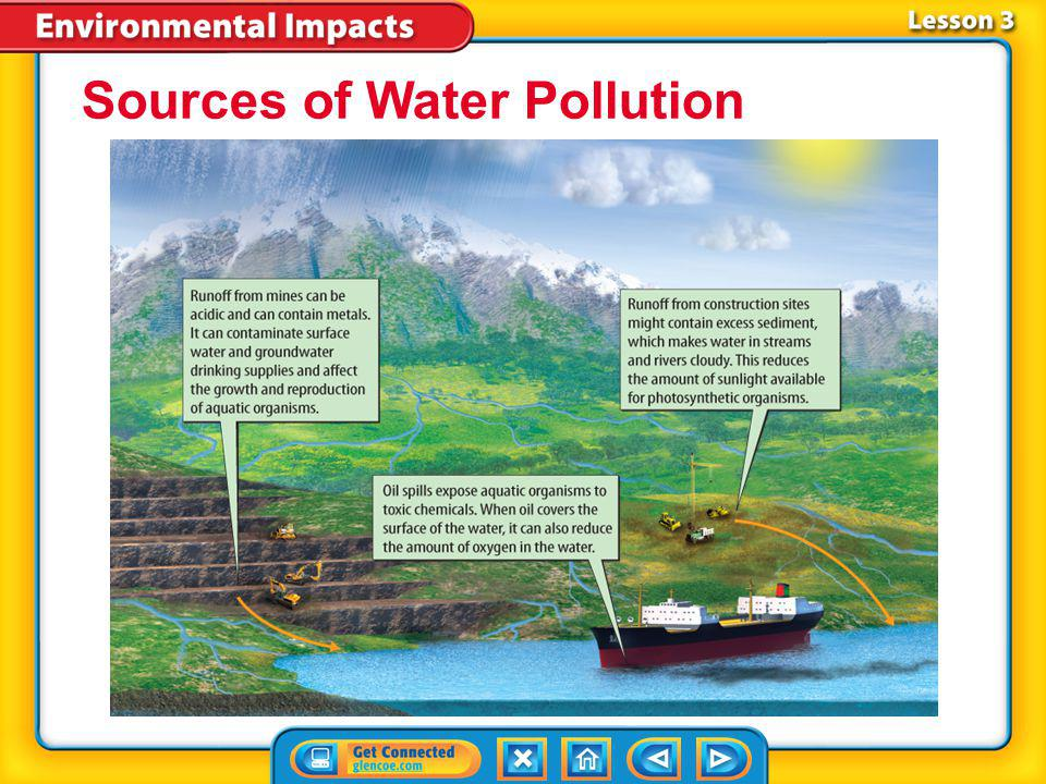 Lesson 3-2 Pollution from several widespread sources that cannot be traced back to a single location is called nonpoint- source pollution.nonpoint- so