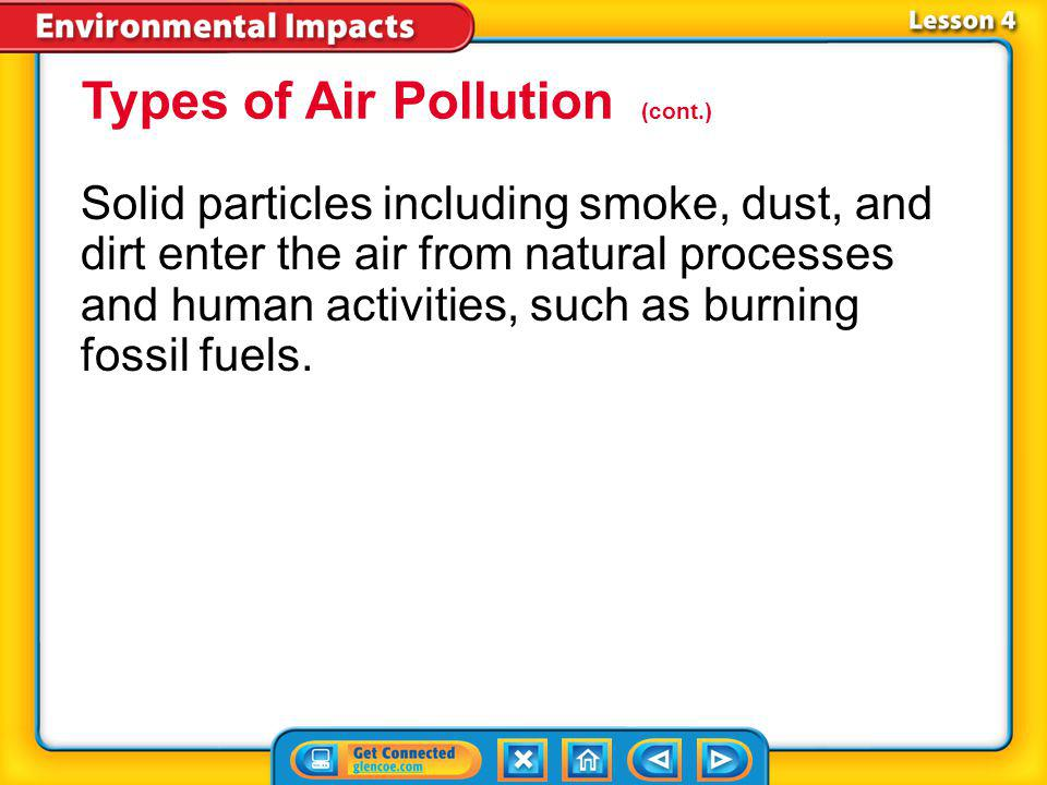 Lesson 4-2 The mix of both solid and liquid particles in the air is called particulate matter.particulate matter Types of Air Pollution (cont.) partic