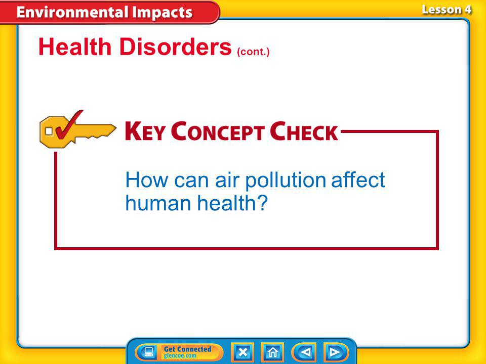Lesson 4-4 Air pollution can cause respiratory problems, including triggering asthma attacks. Health Disorders