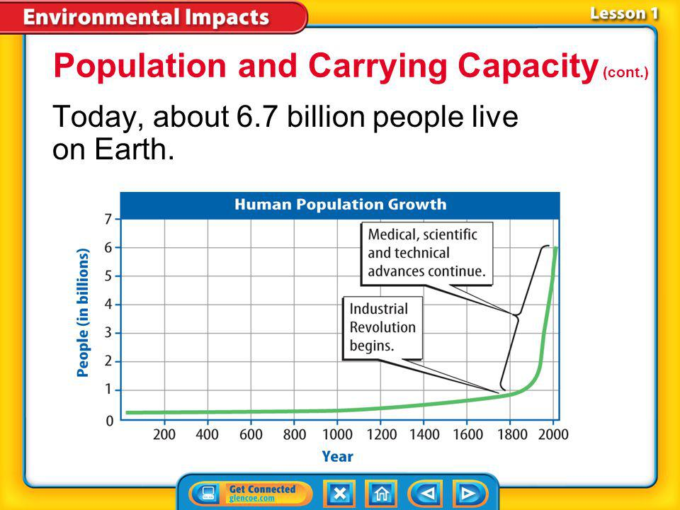 Lesson 1-1 A population is all the members of a species living in a given area.population Population and Carrying Capacity population from Latin popul
