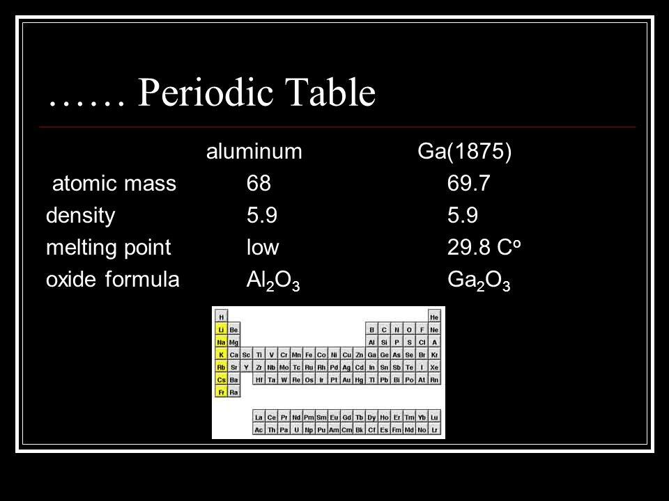 …… Periodic Table aluminum Ga(1875) atomic mass6869.7 density5.95.9 melting pointlow29.8 C o oxide formulaAl 2 O 3 Ga 2 O 3