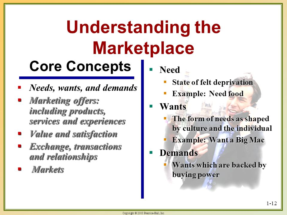 Copyright © 2003 Prentice-Hall, Inc. 1-12 Understanding the Marketplace Needs, wants, and demands Needs, wants, and demands Marketing offers: includin