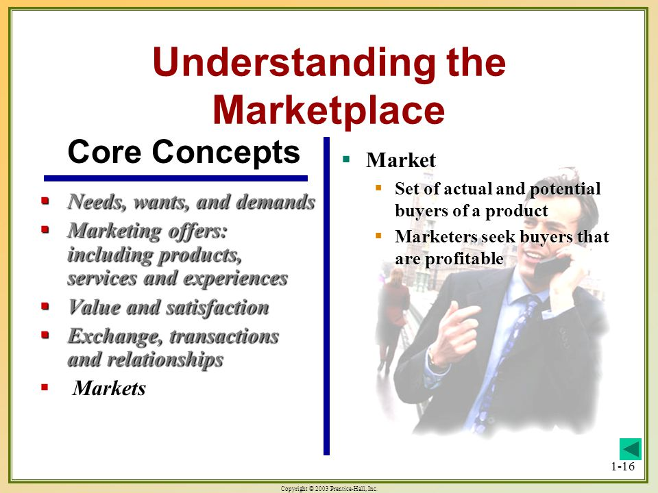 Copyright © 2003 Prentice-Hall, Inc. 1-16 Understanding the Marketplace Needs, wants, and demands Needs, wants, and demands Marketing offers: includin