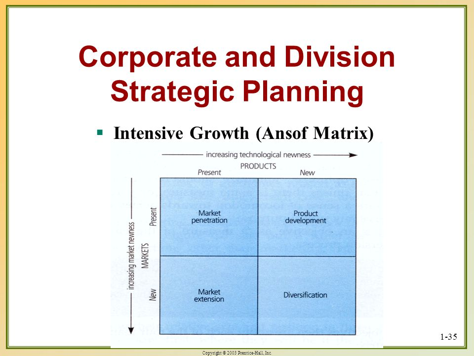 Copyright © 2003 Prentice-Hall, Inc. 1-35 Corporate and Division Strategic Planning Intensive Growth (Ansof Matrix) Intensive Growth (Ansof Matrix)