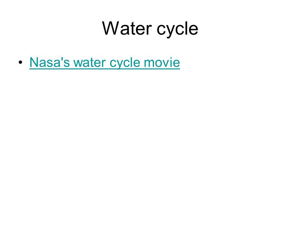 Water cycle Nasa's water cycle movie
